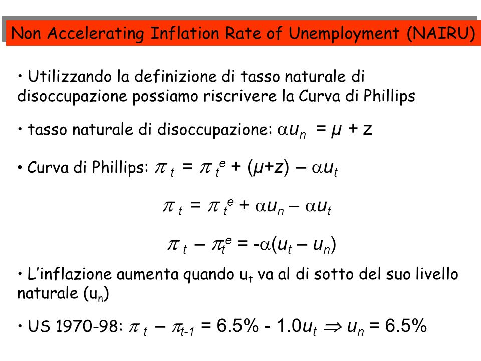 Non Accelerating Inflation Rate of Unemployment (NAIRU)