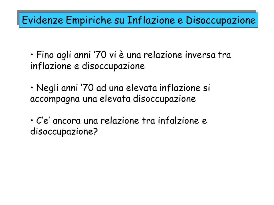 Evidenze Empiriche su Inflazione e Disoccupazione