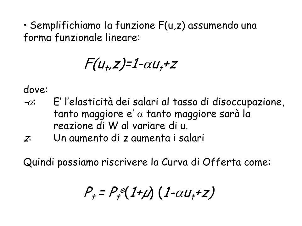 F(ut,z)=1-ut+z Pt = Pte(1+µ) (1-ut+z)