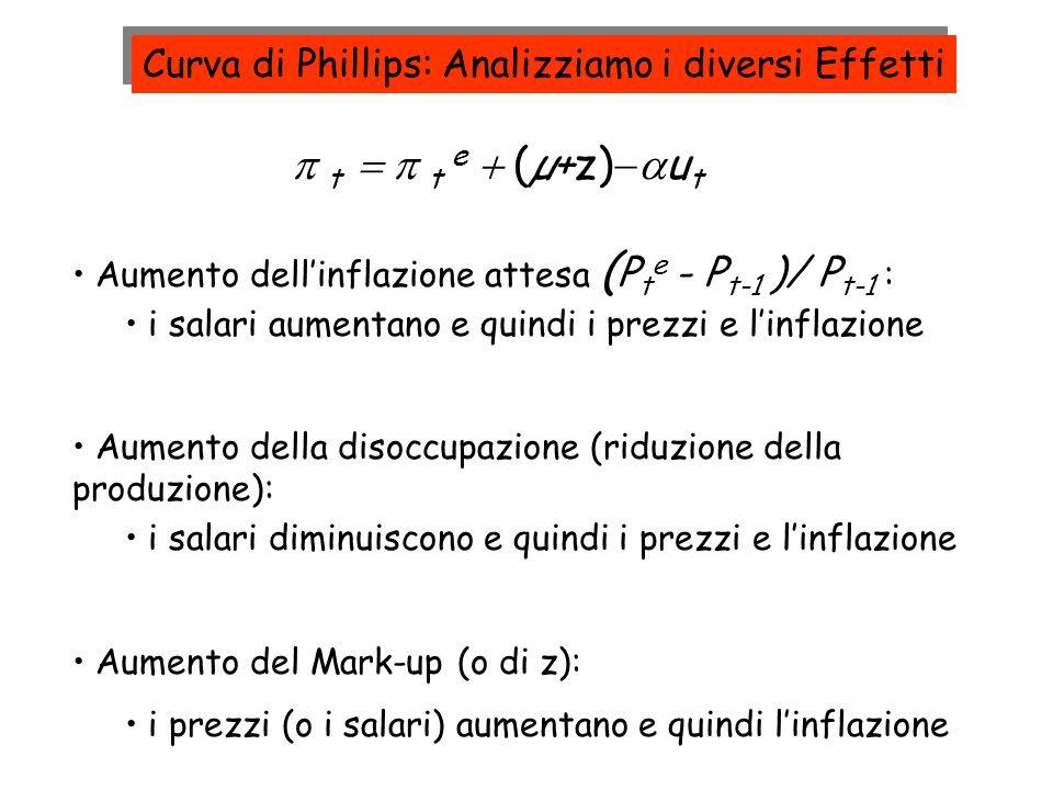 Curva di Phillips: Analizziamo i diversi Effetti