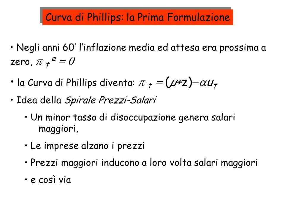 la Curva di Phillips diventa:  t = (µ+z)-ut