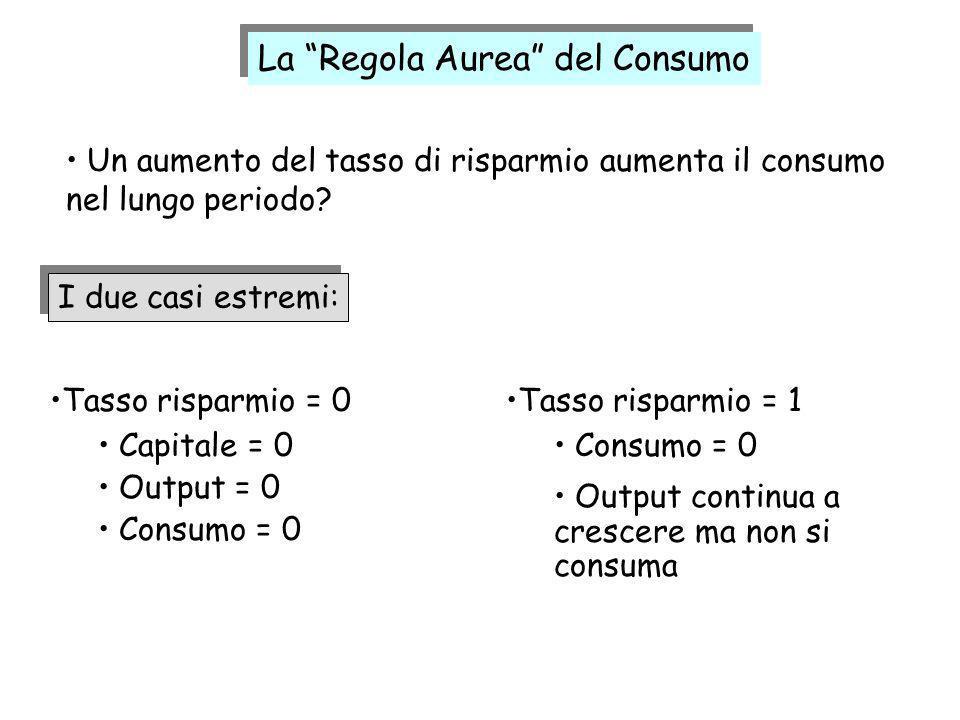 La Regola Aurea del Consumo