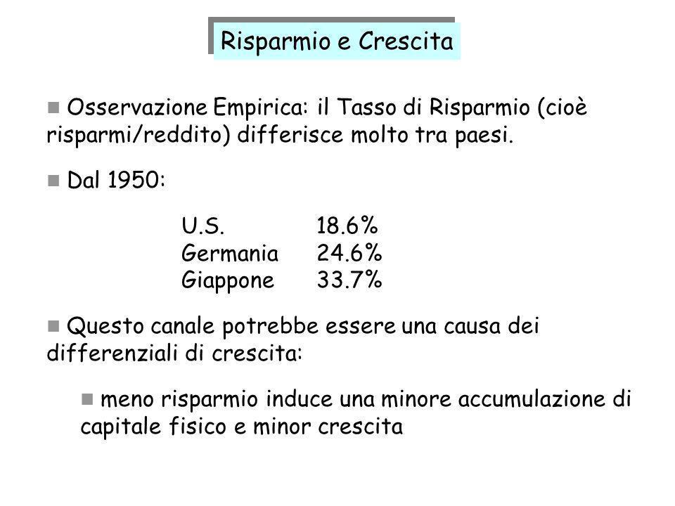 Risparmio e Crescita Osservazione Empirica: il Tasso di Risparmio (cioè risparmi/reddito) differisce molto tra paesi.