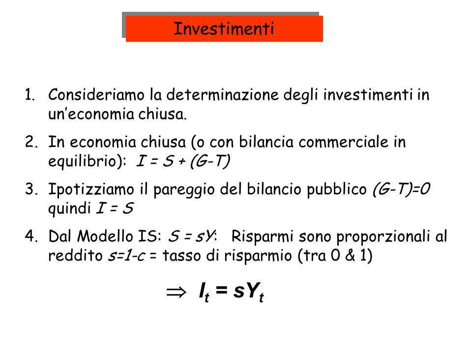 Investimenti Consideriamo la determinazione degli investimenti in un'economia chiusa.