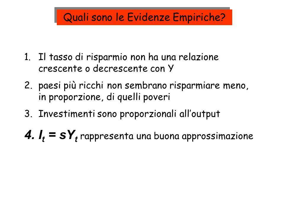 Quali sono le Evidenze Empiriche