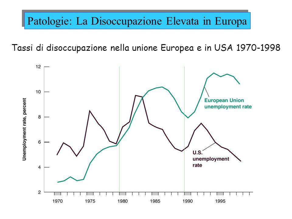 Tassi di disoccupazione nella unione Europea e in USA 1970-1998