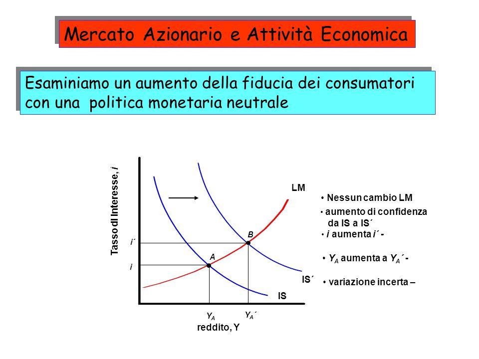 Mercato Azionario e Attività Economica