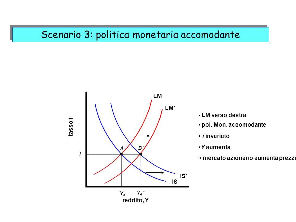 Scenario 3: politica monetaria accomodante