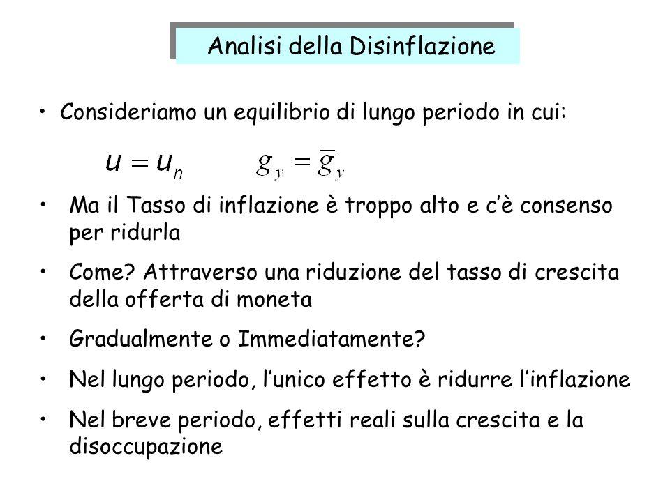Analisi della Disinflazione