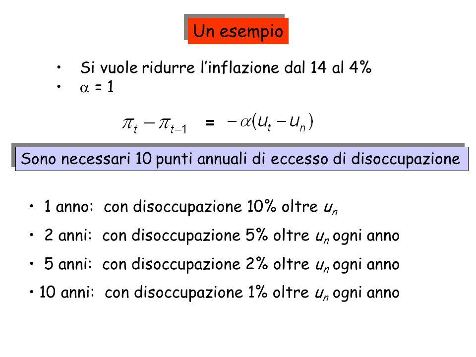 Un esempio Si vuole ridurre l'inflazione dal 14 al 4%  = 1 =