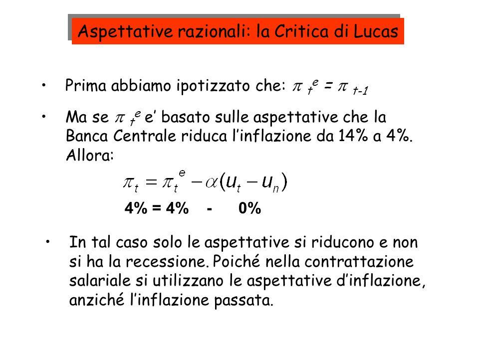 Aspettative razionali: la Critica di Lucas