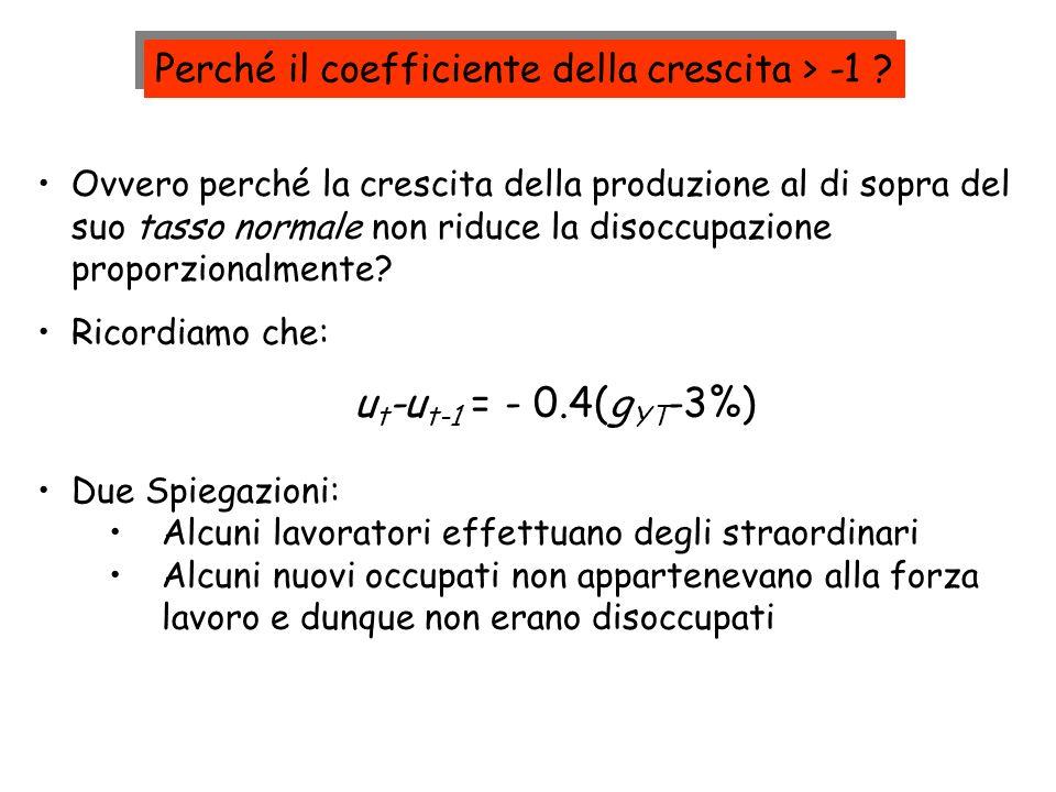 Perché il coefficiente della crescita > -1