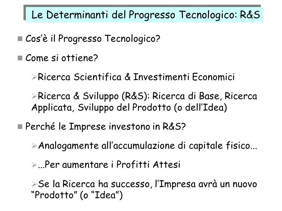 Le Determinanti del Progresso Tecnologico: R&S