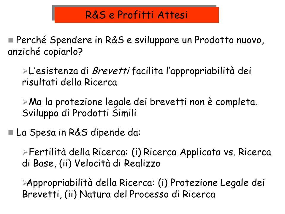 R&S e Profitti Attesi Perché Spendere in R&S e sviluppare un Prodotto nuovo, anziché copiarlo