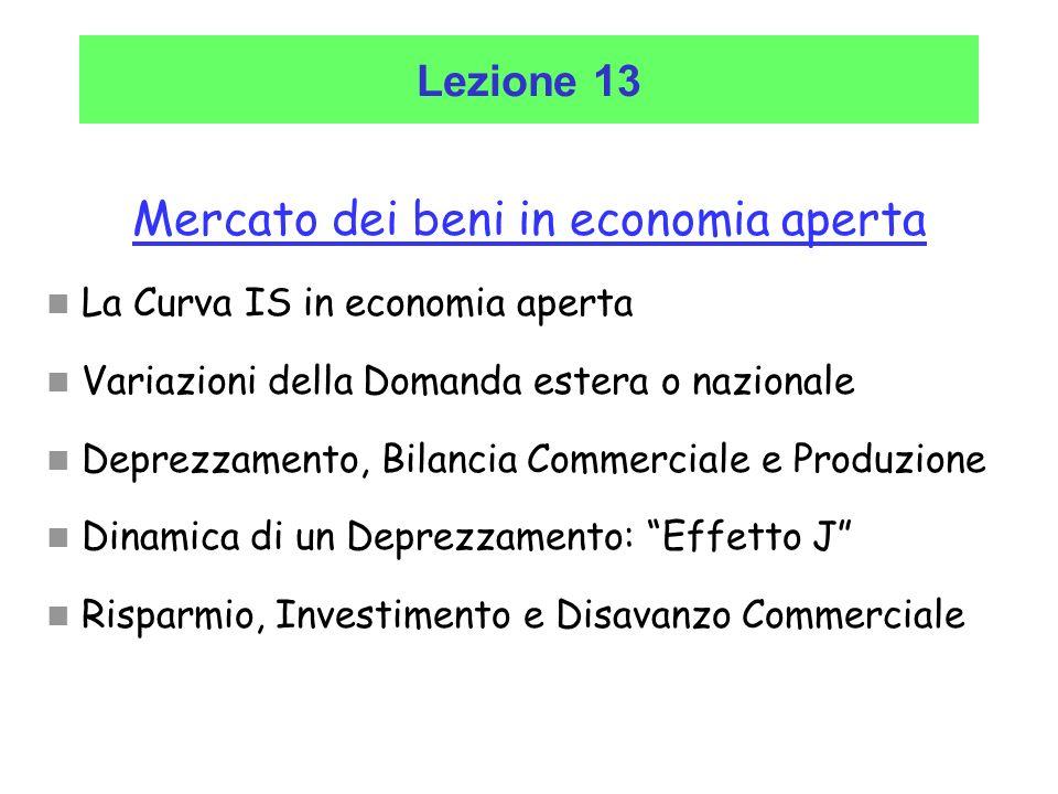Mercato dei beni in economia aperta