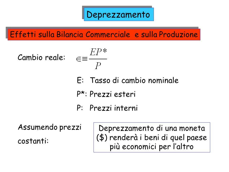 Deprezzamento Effetti sulla Bilancia Commerciale e sulla Produzione