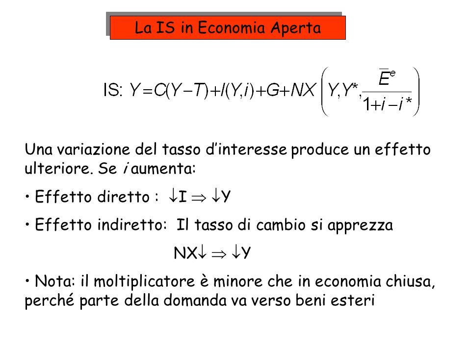 La IS in Economia Aperta