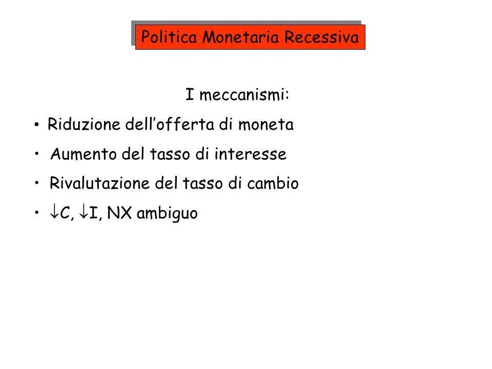Politica Monetaria Recessiva