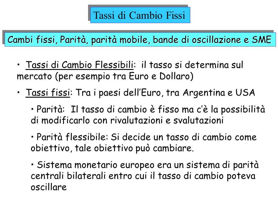 Tassi di Cambio Fissi Cambi fissi, Parità, parità mobile, bande di oscillazione e SME.