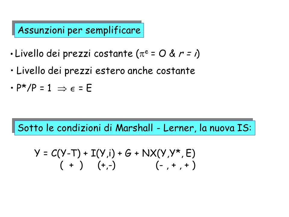 Assunzioni per semplificare