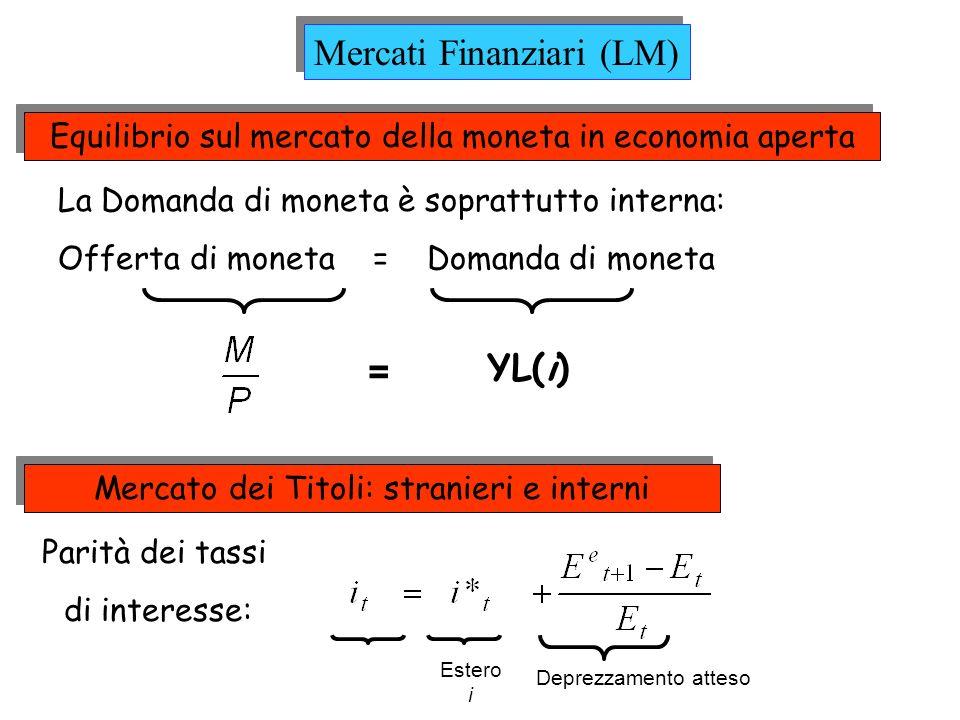 Mercati Finanziari (LM)