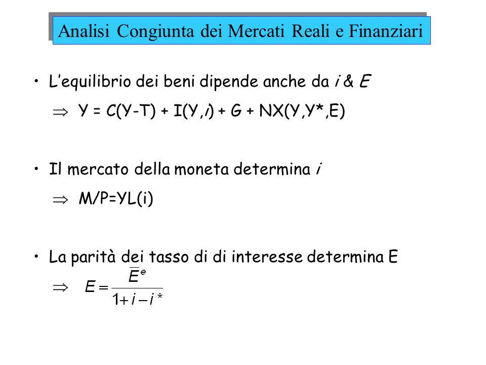 Analisi Congiunta dei Mercati Reali e Finanziari