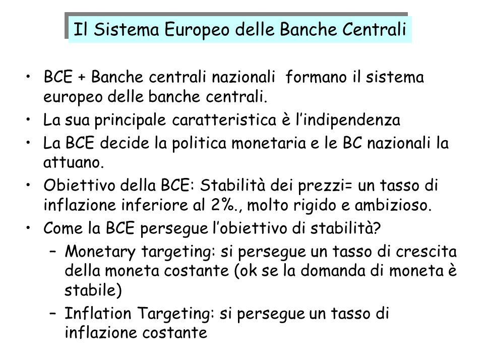 Il Sistema Europeo delle Banche Centrali