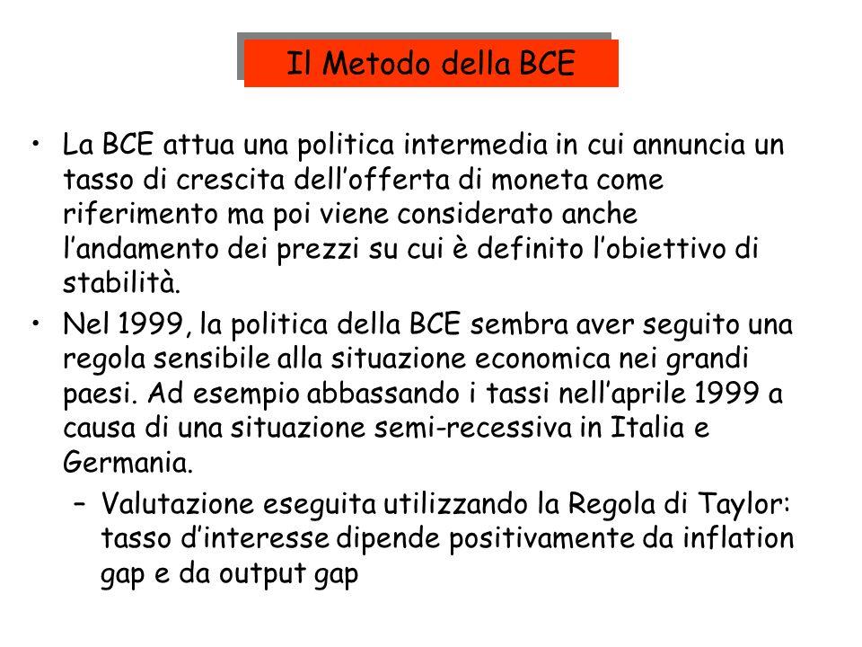 Il Metodo della BCE
