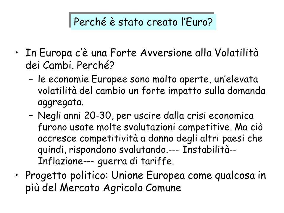 Perché è stato creato l'Euro
