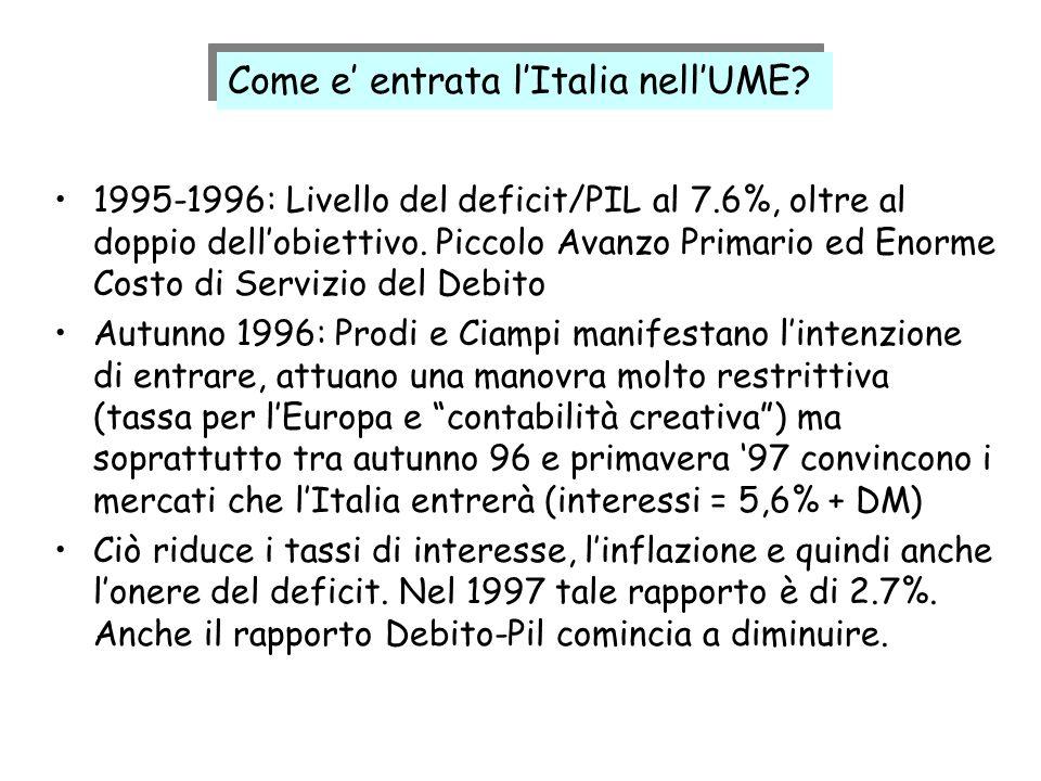 Come e' entrata l'Italia nell'UME