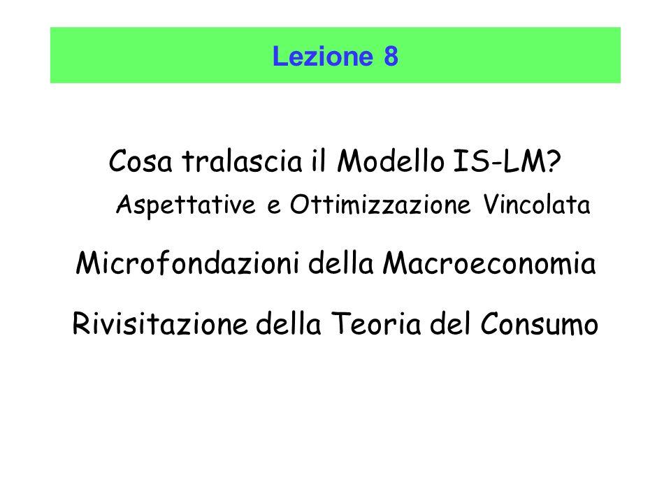 Cosa tralascia il Modello IS-LM Microfondazioni della Macroeconomia