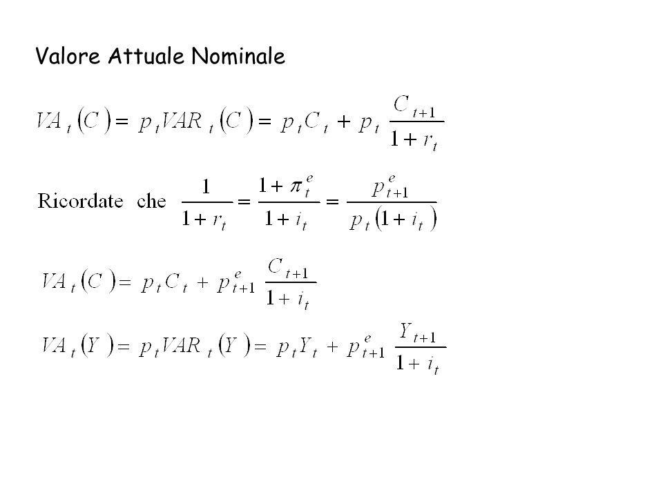 Valore Attuale Nominale