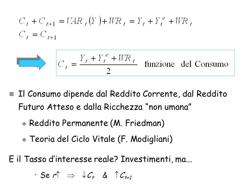Reddito Permanente (M. Friedman)