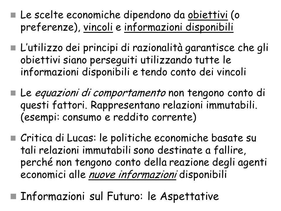 Informazioni sul Futuro: le Aspettative
