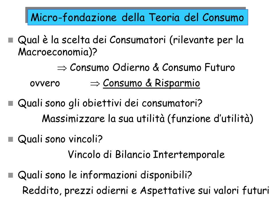 Micro-fondazione della Teoria del Consumo
