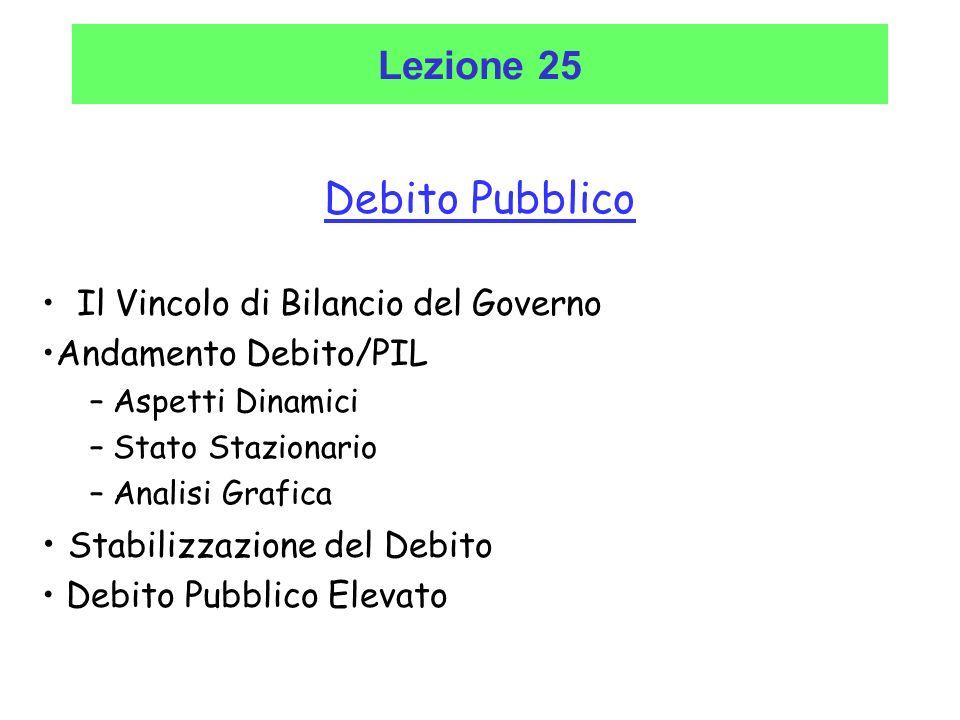 Debito Pubblico Lezione 25 Stabilizzazione del Debito