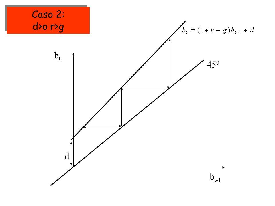 Caso 2: d>o r>g bt 450 d bt-1