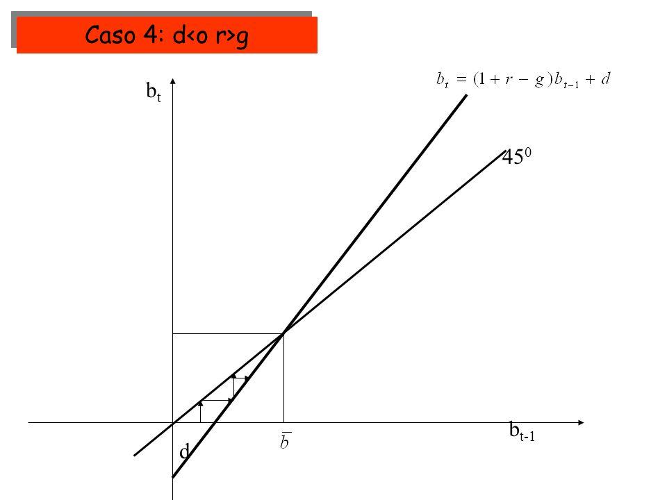 Caso 4: d<o r>g bt 450 bt-1 d