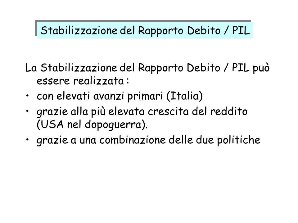 Stabilizzazione del Rapporto Debito / PIL