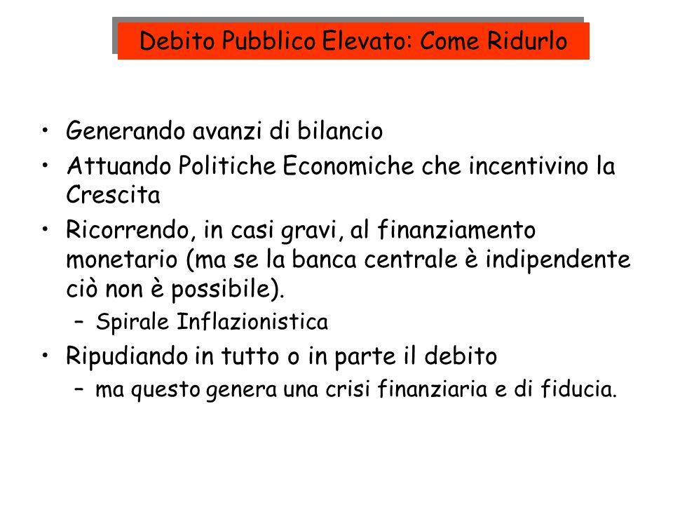 Debito Pubblico Elevato: Come Ridurlo