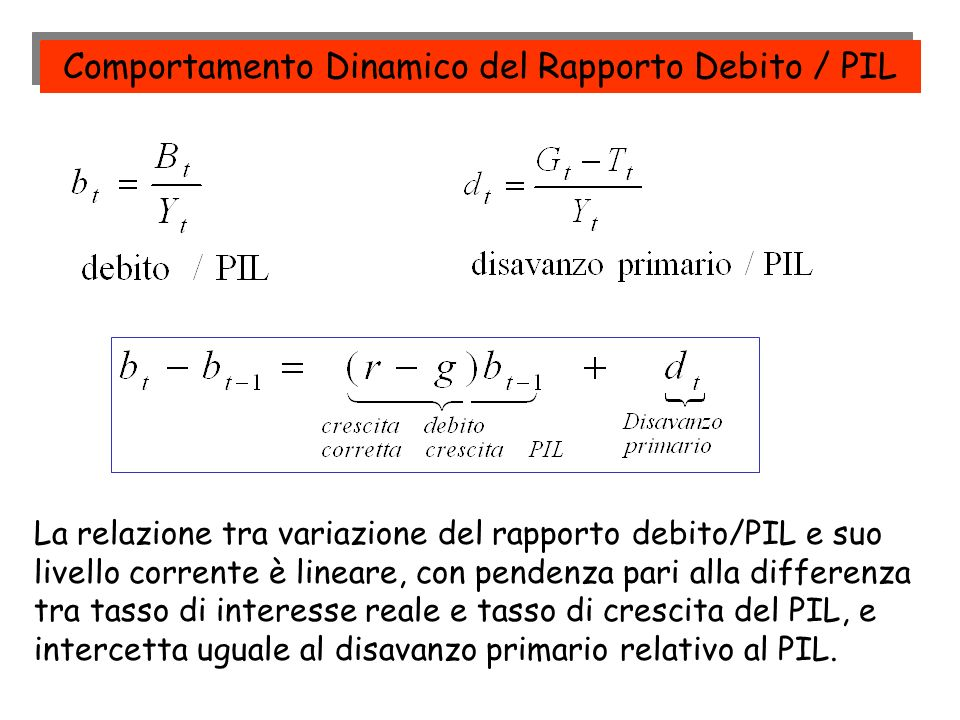 Comportamento Dinamico del Rapporto Debito / PIL