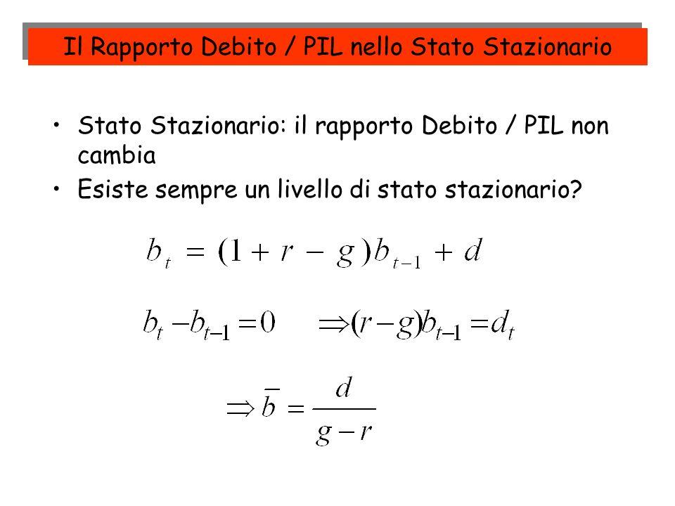 Il Rapporto Debito / PIL nello Stato Stazionario