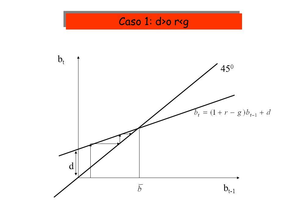 Caso 1: d>o r<g bt 450 d bt-1