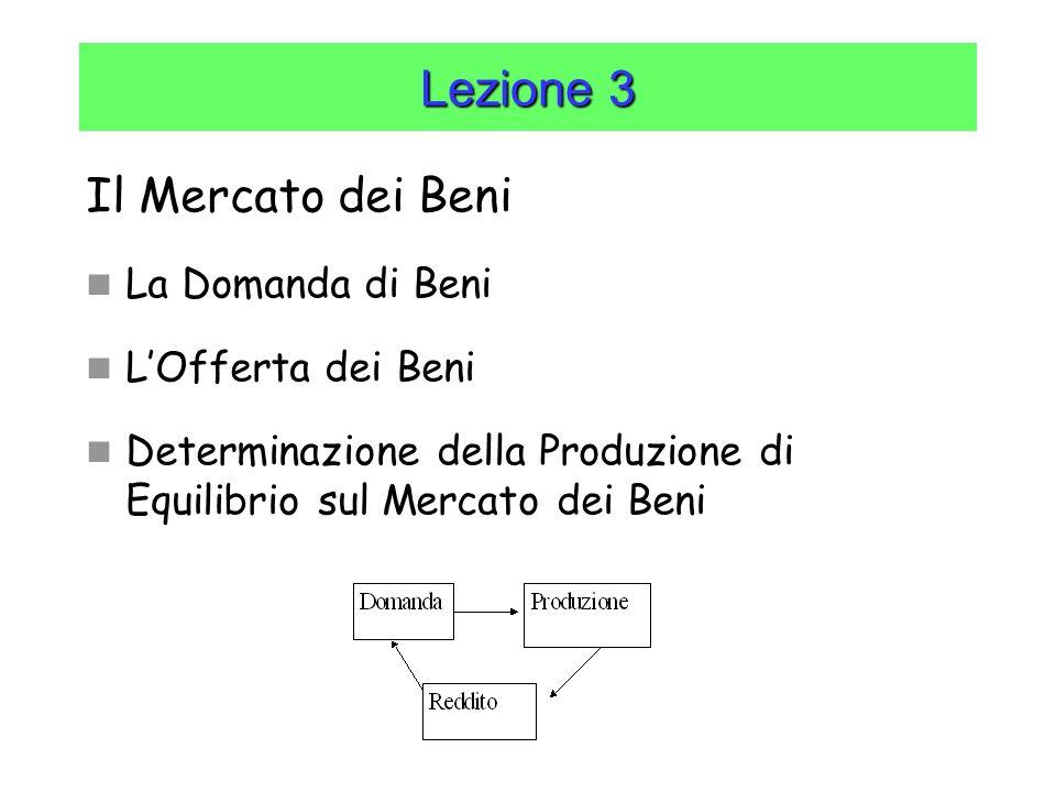 Lezione 3 Il Mercato dei Beni La Domanda di Beni L'Offerta dei Beni
