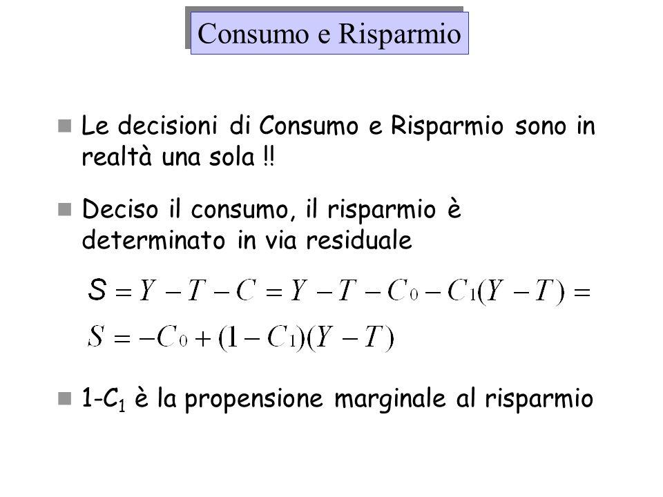 Consumo e Risparmio Le decisioni di Consumo e Risparmio sono in realtà una sola !! Deciso il consumo, il risparmio è determinato in via residuale.