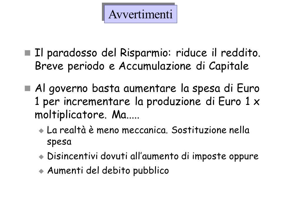 Avvertimenti Il paradosso del Risparmio: riduce il reddito. Breve periodo e Accumulazione di Capitale.