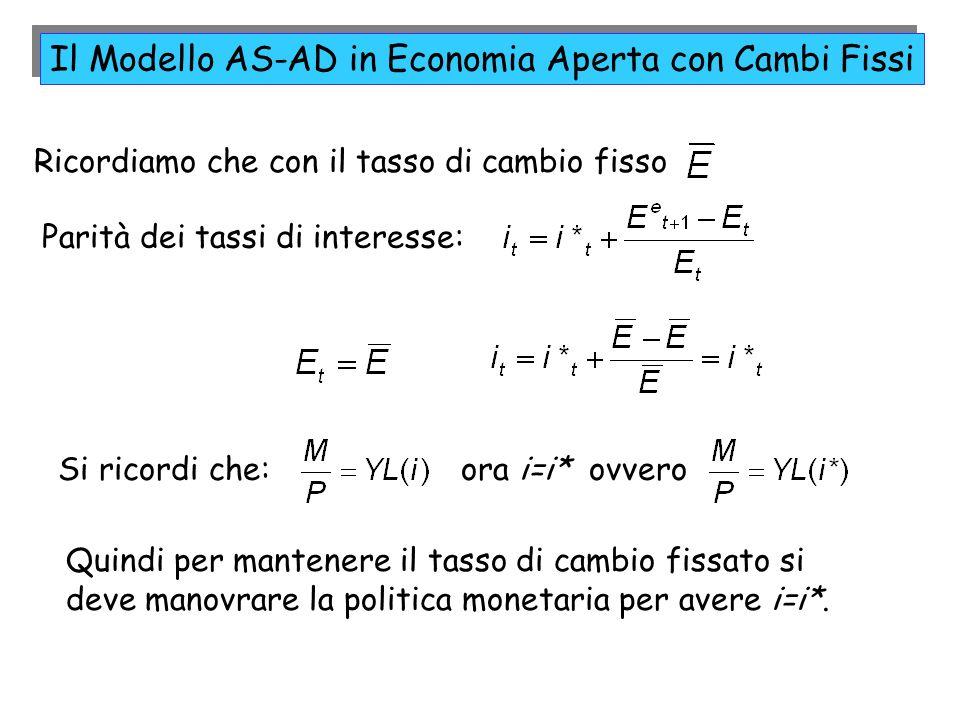 Il Modello AS-AD in Economia Aperta con Cambi Fissi