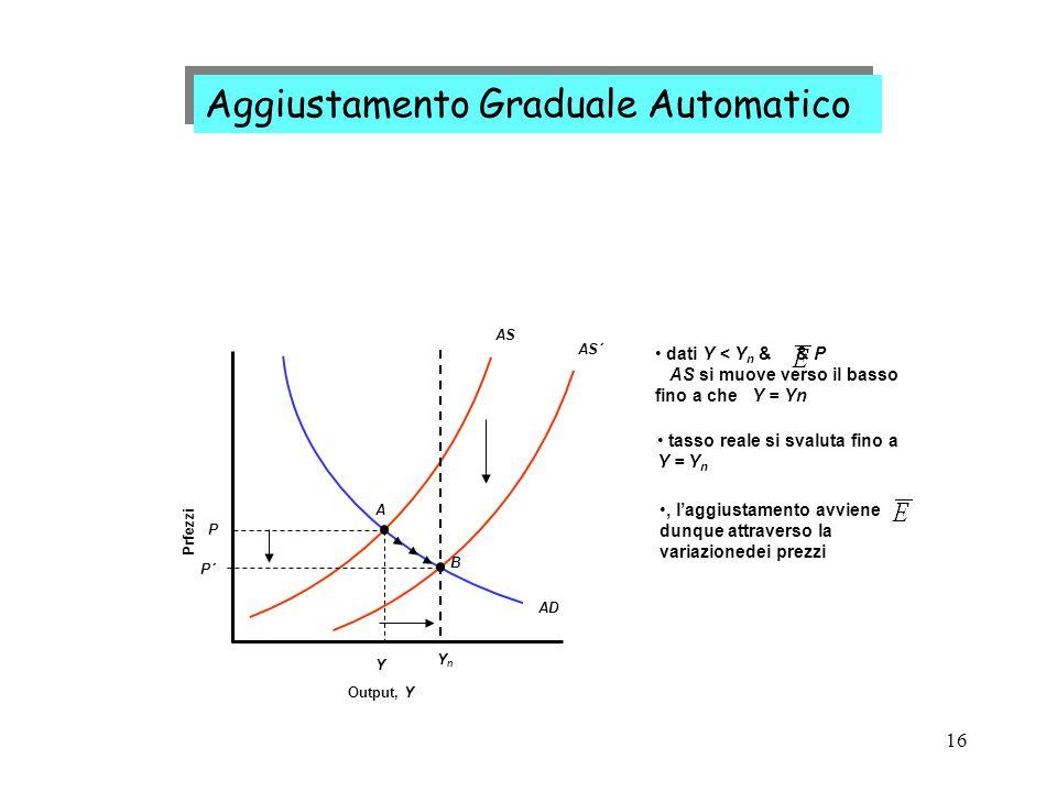 Aggiustamento Graduale Automatico