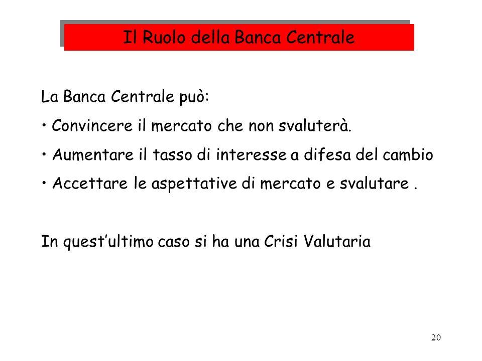 Il Ruolo della Banca Centrale
