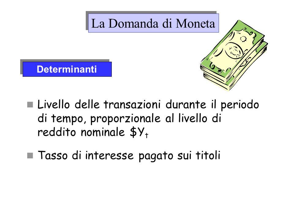 La Domanda di Moneta Determinanti. Livello delle transazioni durante il periodo di tempo, proporzionale al livello di reddito nominale $Yt.